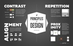 The Principles of Website Maintenance