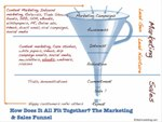 Salesfunnel1
